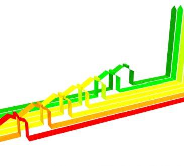 2.900 progetti di efficienza energetica nel settore industriale
